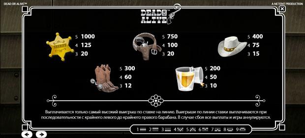 символы автомата